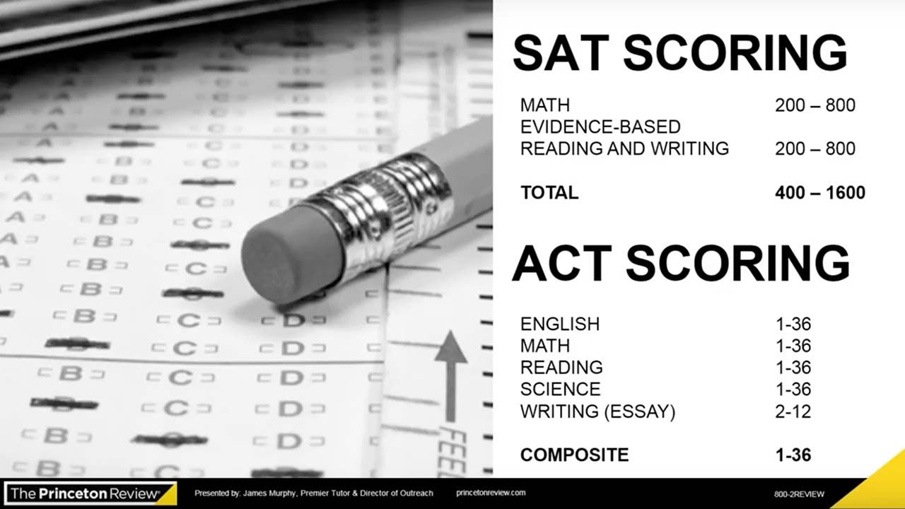screenshot SAT, ACT or Both?